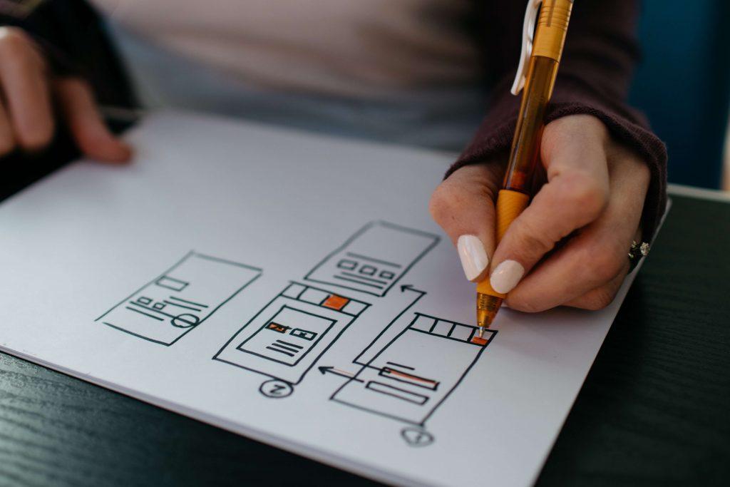Plan witryny internetowej
